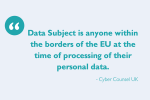 Define Data Subjects GDPR